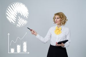 SMSF Loans, Setup & Investment